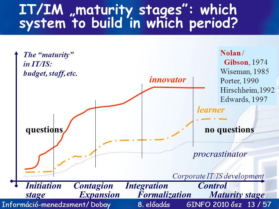 "Információ-menedzsment/ Dobay 8. előadás GINFO 2010 ősz 13 / 57 IT/IM ""maturity stages"": which system to build in which period? Nolan / Gibson, 1974 W"
