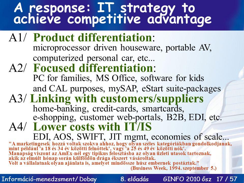 Információ-menedzsment/ Dobay 8. előadás GINFO 2010 ősz 17 / 57 A response: IT strategy to achieve competitive advantage A1/ Product differentiation: