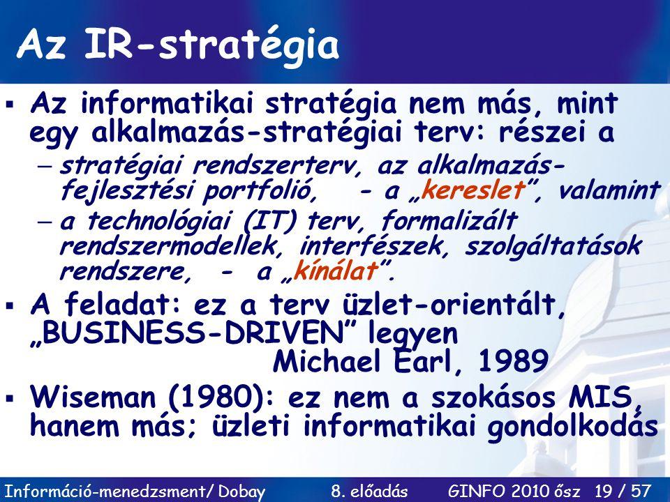 Információ-menedzsment/ Dobay 8. előadás GINFO 2010 ősz 19 / 57 Az IR-stratégia  Az informatikai stratégia nem más, mint egy alkalmazás-stratégiai te