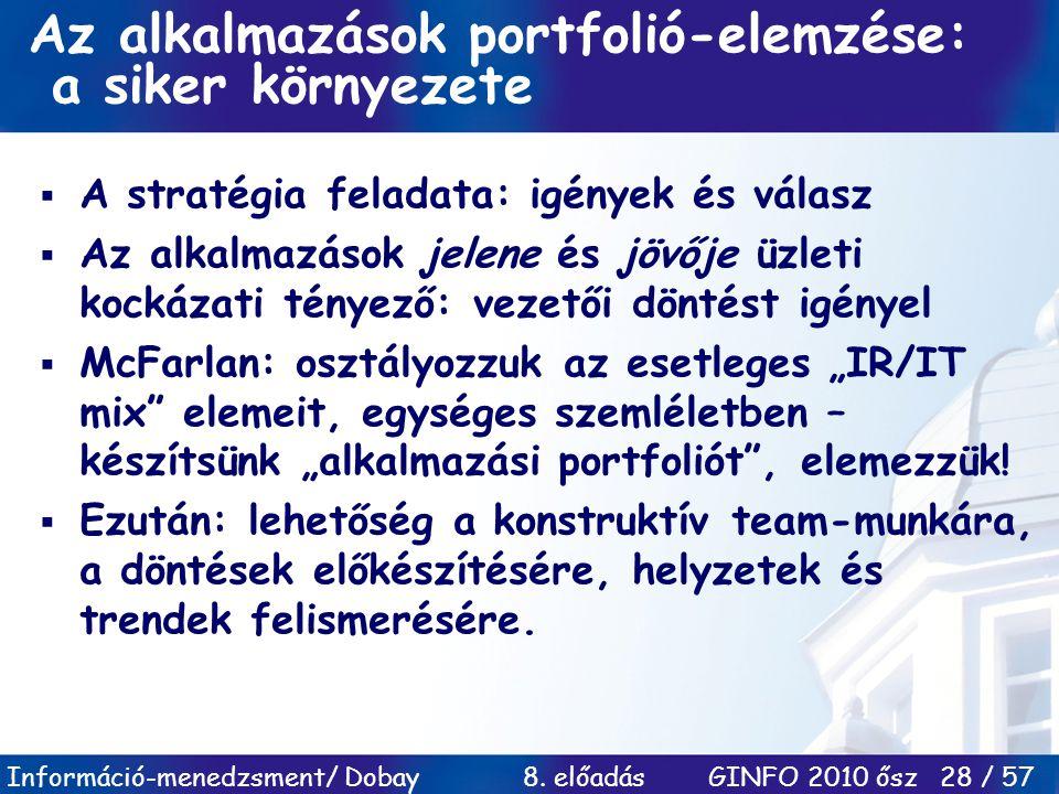 Információ-menedzsment/ Dobay 8. előadás GINFO 2010 ősz 28 / 57 Az alkalmazások portfolió-elemzése: a siker környezete  A stratégia feladata: igények