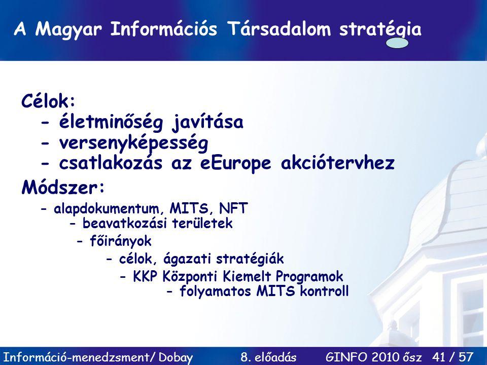 Információ-menedzsment/ Dobay 8. előadás GINFO 2010 ősz 41 / 57 A Magyar Információs Társadalom stratégia Célok: - életminőség javítása - versenyképes