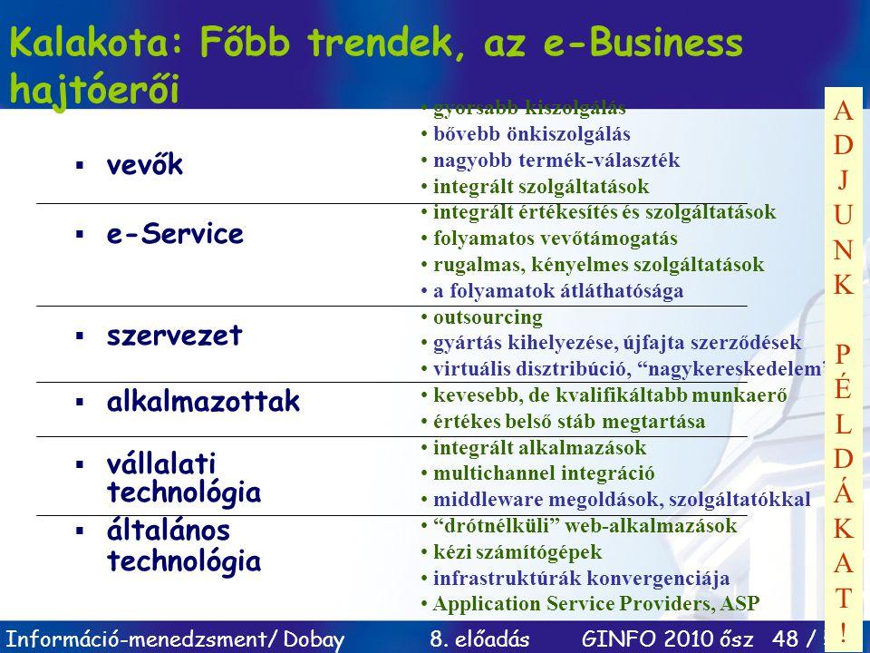 Információ-menedzsment/ Dobay 8. előadás GINFO 2010 ősz 48 / 57 Kalakota: Főbb trendek, az e-Business hajtóerői  vevők  e-Service  szervezet  alka