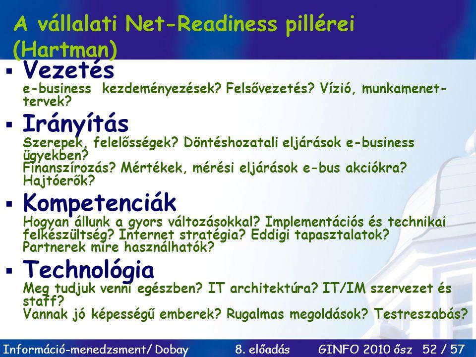 Információ-menedzsment/ Dobay 8. előadás GINFO 2010 ősz 52 / 57 A vállalati Net-Readiness pillérei (Hartman)  Vezetés e-business kezdeményezések? Fel
