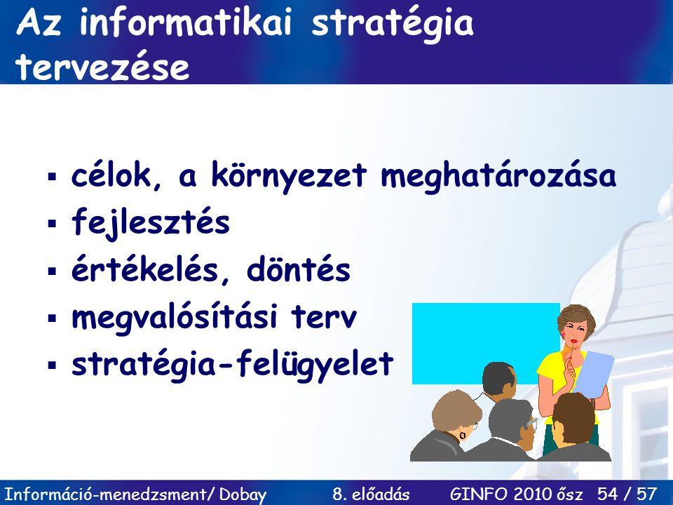 Információ-menedzsment/ Dobay 8. előadás GINFO 2010 ősz 54 / 57 Az informatikai stratégia tervezése  célok, a környezet meghatározása  fejlesztés 