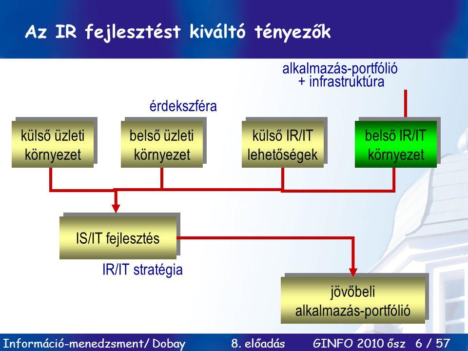 Információ-menedzsment/ Dobay 8. előadás GINFO 2010 ősz 6 / 57 Az IR fejlesztést kiváltó tényezők érdekszféra IS/IT fejlesztés külső üzleti környezet