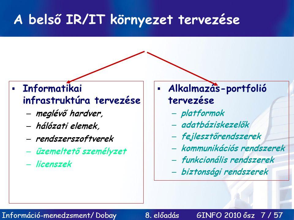 Információ-menedzsment/ Dobay 8. előadás GINFO 2010 ősz 7 / 57 A belső IR/IT környezet tervezése  Informatikai infrastruktúra tervezése –meglévő hard