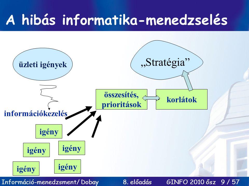 Információ-menedzsment/ Dobay 8. előadás GINFO 2010 ősz 9 / 57 A hibás informatika-menedzselés igény összesítés, prioritások korlátok üzleti igények i