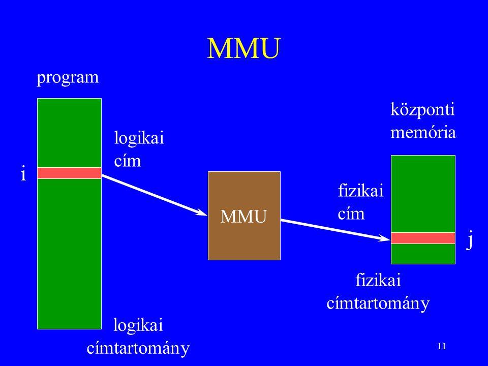 11 MMU logikai cím fizikai cím központi memória program MMU i j logikai címtartomány fizikai címtartomány