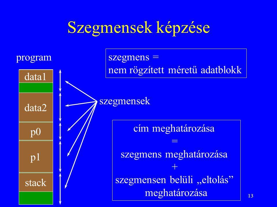 13 Szegmensek képzése szegmens = nem rögzített méretű adatblokk data1 p0 p1 stack program data2 szegmensek cím meghatározása = szegmens meghatározása