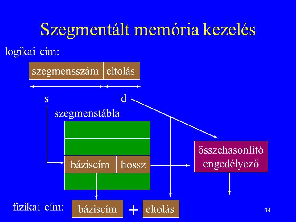 14 Szegmentált memória kezelés szegmensszámeltolás logikai cím: sd szegmenstábla báziscímhossz összehasonlító engedélyező fizikai cím: eltolásbáziscím