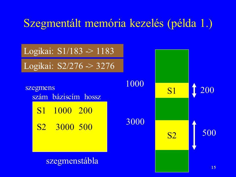 15 Szegmentált memória kezelés (példa 1.) S1 1000 200 szegmenstábla báziscímhossz szegmens szám S1 1000 200 Logikai: S1/183 -> 1183 S1 1000 200 S2 300
