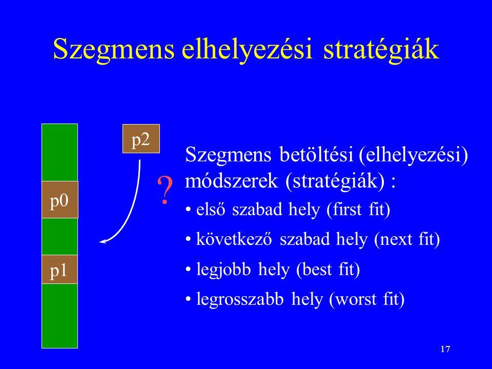 17 Szegmens elhelyezési stratégiák p0 p1 p2 ? Szegmens betöltési (elhelyezési) módszerek (stratégiák) : első szabad hely (first fit) következő szabad