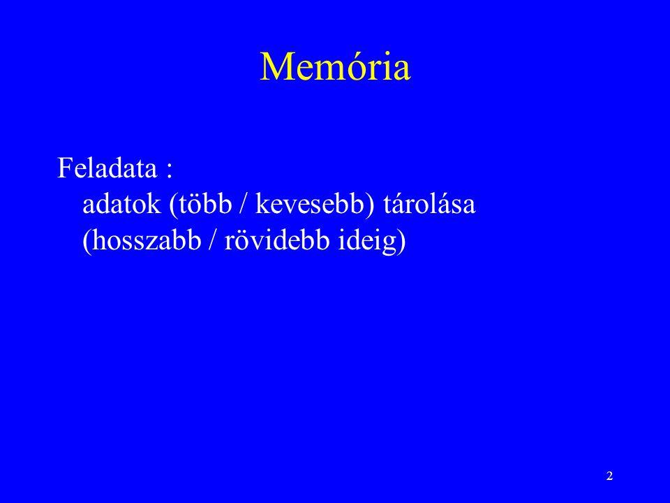2 Memória Feladata : adatok (több / kevesebb) tárolása (hosszabb / rövidebb ideig)