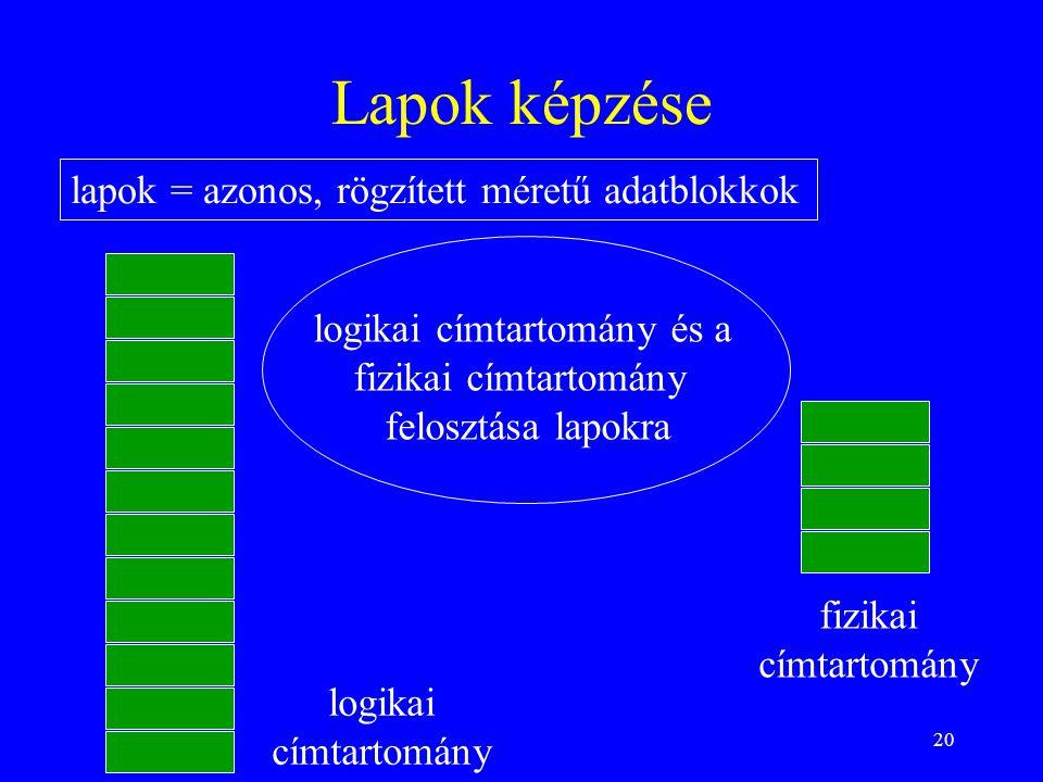20 Lapok képzése lapok = azonos, rögzített méretű adatblokkok logikai címtartomány és a fizikai címtartomány felosztása lapokra logikai címtartomány f
