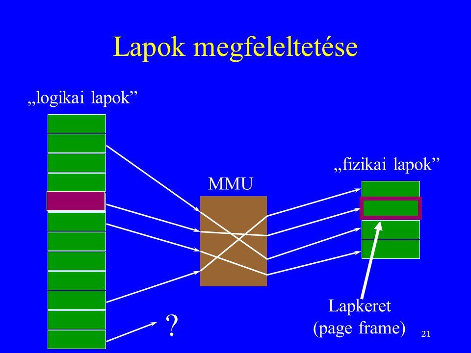 """21 Lapok megfeleltetése MMU """"logikai lapok"""" """"fizikai lapok"""" ? Lapkeret (page frame)"""