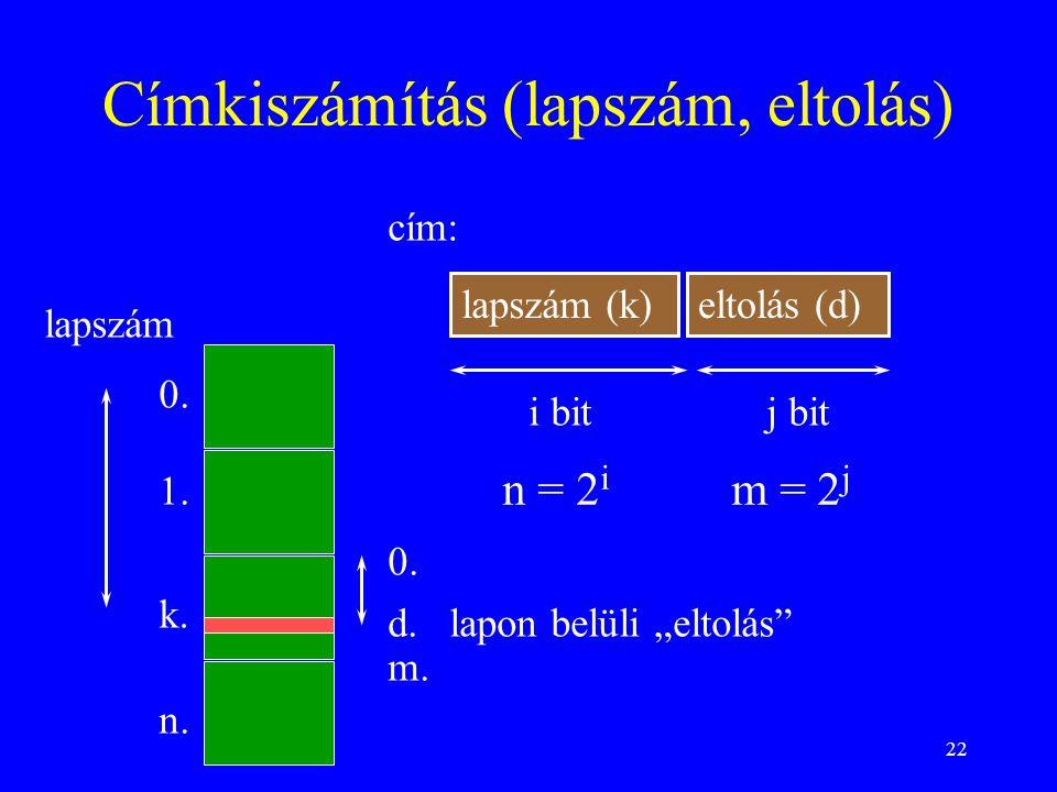 """22 Címkiszámítás (lapszám, eltolás) lapszám 0. 1. n. lapon belüli """"eltolás"""" k. d. lapszám (k)eltolás (d) cím: m. 0. i bitj bit n = 2 i m = 2 j"""
