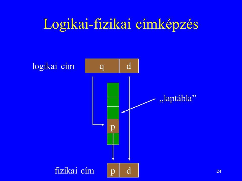 """24 Logikai-fizikai címképzés qd p logikai cím fizikai cím d p """"laptábla"""""""