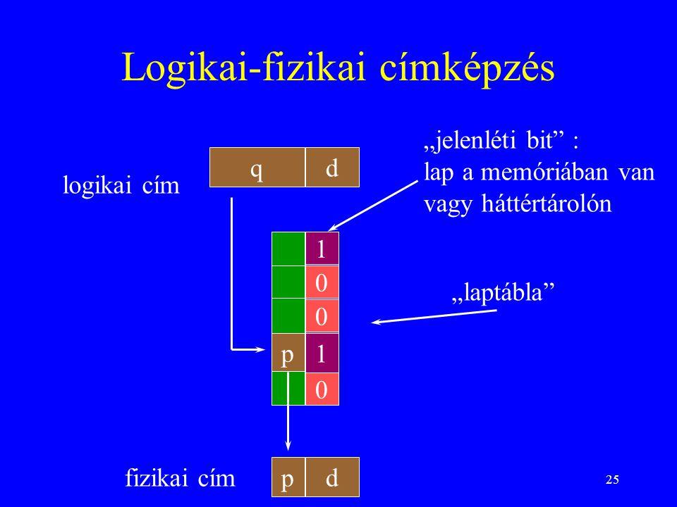 """25 Logikai-fizikai címképzés qd p logikai cím fizikai cím d p """"jelenléti bit"""" : lap a memóriában van vagy háttértárolón 1 0 1 0 0 """"laptábla"""""""