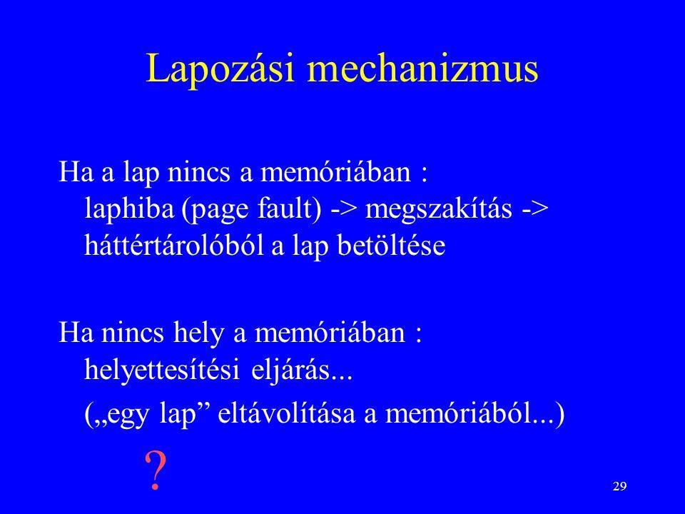 29 Lapozási mechanizmus Ha a lap nincs a memóriában : laphiba (page fault) -> megszakítás -> háttértárolóból a lap betöltése Ha nincs hely a memóriába