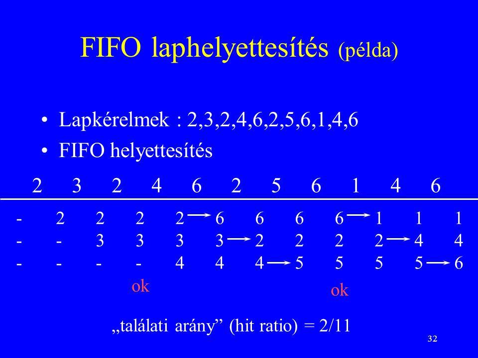 32 FIFO laphelyettesítés (példa) Lapkérelmek : 2,3,2,4,6,2,5,6,1,4,6 FIFO helyettesítés -22226666111--3333222244----44455556-22226666111--3333222244--