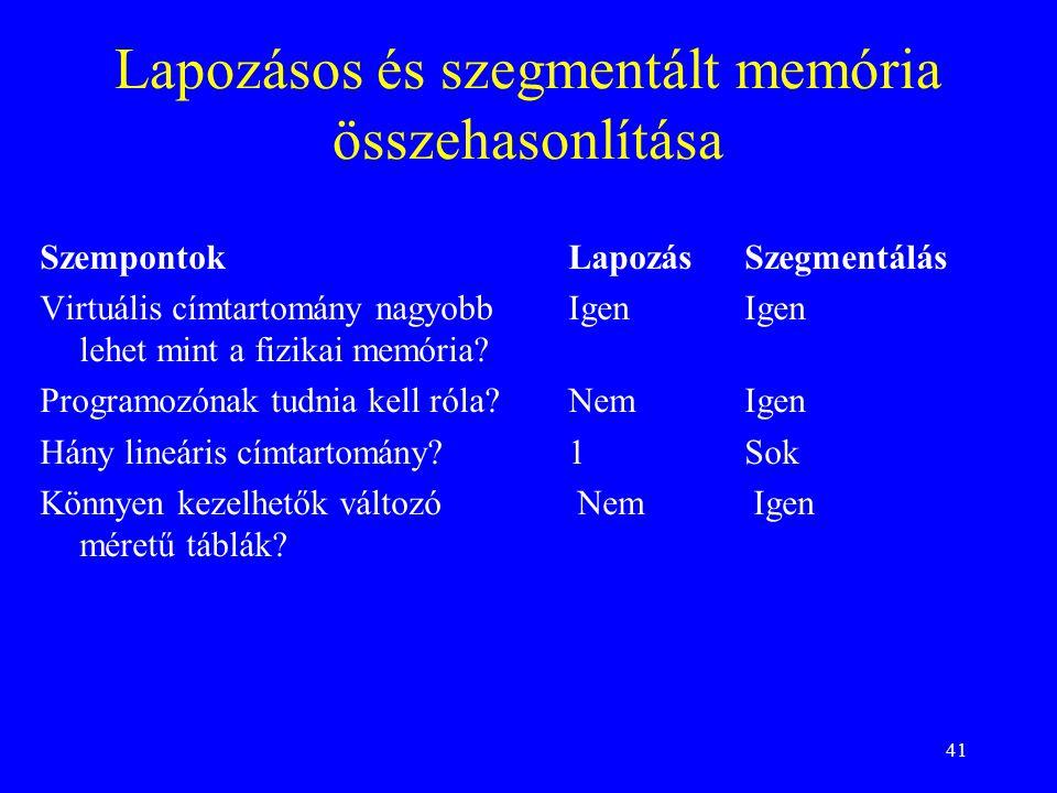 41 Lapozásos és szegmentált memória összehasonlítása SzempontokLapozásSzegmentálás Virtuális címtartomány nagyobbIgenIgen lehet mint a fizikai memória