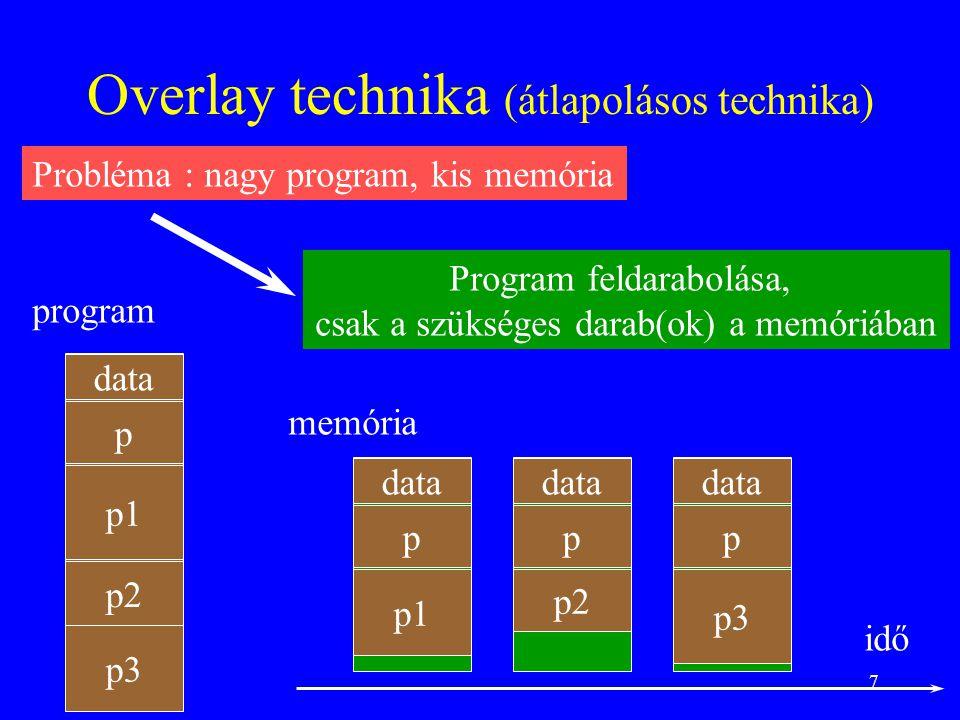 7 Overlay technika (átlapolásos technika) Probléma : nagy program, kis memória Program feldarabolása, csak a szükséges darab(ok) a memóriában data p p