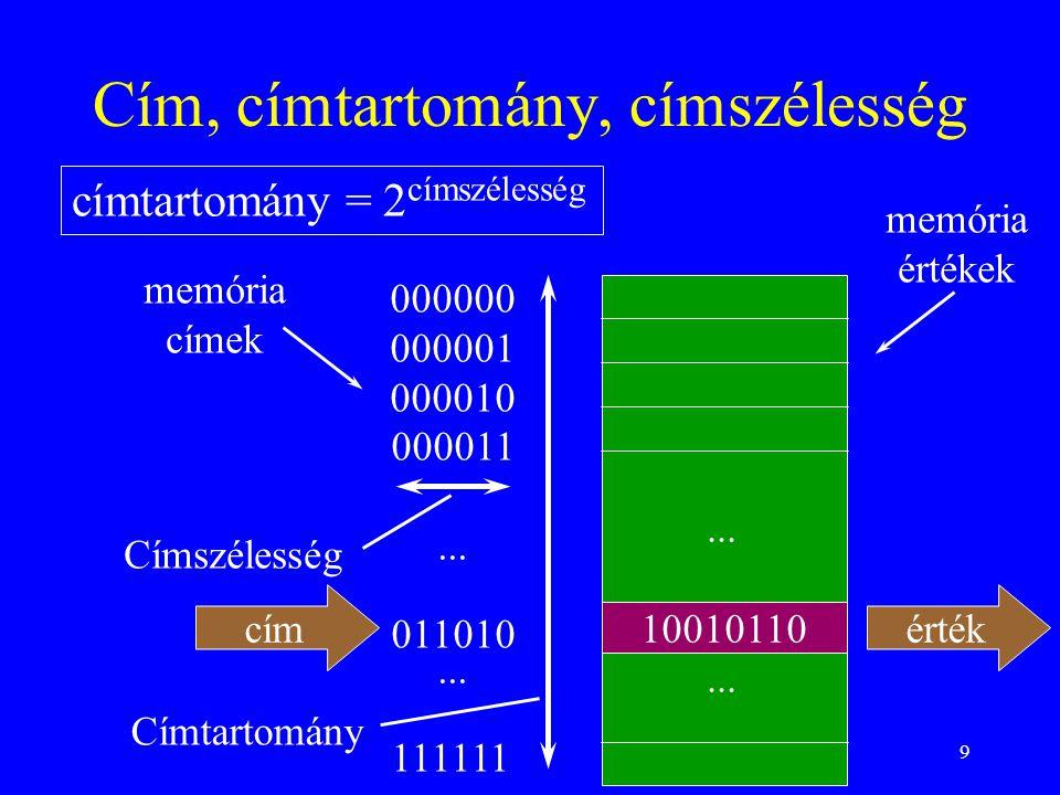 9 Cím, címtartomány, címszélesség Címtartomány Címszélesség 10010110 000000 000001 000010 000011 111111 011010 memória címek memória értékek... címért