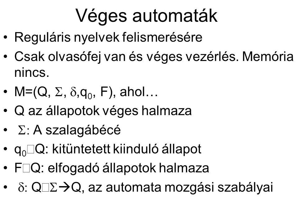 Véges automaták Reguláris nyelvek felismerésére Csak olvasófej van és véges vezérlés. Memória nincs. M=(Q, , ,q 0, F), ahol… Q az állapotok véges ha