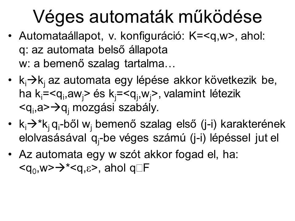 Véges automaták működése Automataállapot, v. konfiguráció: K=, ahol: q: az automata belső állapota w: a bemenő szalag tartalma… k i  k j az automata