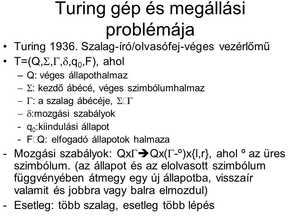 Turing gép és megállási problémája Turing 1936. Szalag-író/olvasófej-véges vezérlőmű T=(Q, , , ,q 0,F), ahol –Q: véges állapothalmaz  : kezdő ábé