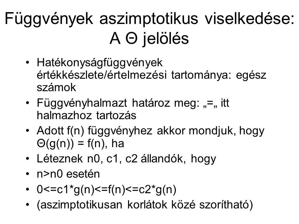 Függvények aszimptotikus viselkedése: A Θ jelölés Hatékonyságfüggvények értékkészlete/értelmezési tartománya: egész számok Függvényhalmazt határoz meg
