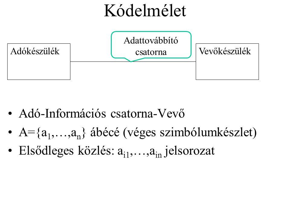Kódelmélet Adó-Információs csatorna-Vevő A={a 1,…,a n } ábécé (véges szimbólumkészlet) Elsődleges közlés: a i1,…,a in jelsorozat AdókészülékVevőkészül