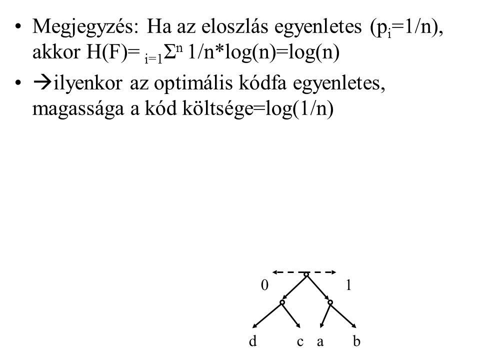 Megjegyzés: Ha az eloszlás egyenletes (p i =1/n), akkor H(F)= i=1 Σ n 1/n*log(n)=log(n)  ilyenkor az optimális kódfa egyenletes, magassága a kód költ
