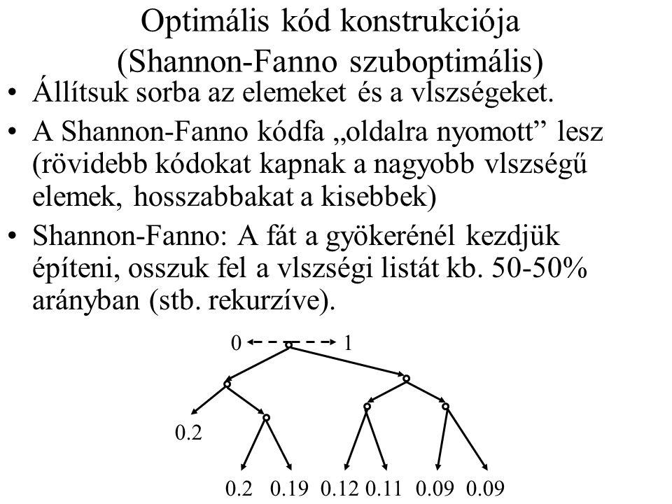 """Optimális kód konstrukciója (Shannon-Fanno szuboptimális) Állítsuk sorba az elemeket és a vlszségeket. A Shannon-Fanno kódfa """"oldalra nyomott"""" lesz (r"""