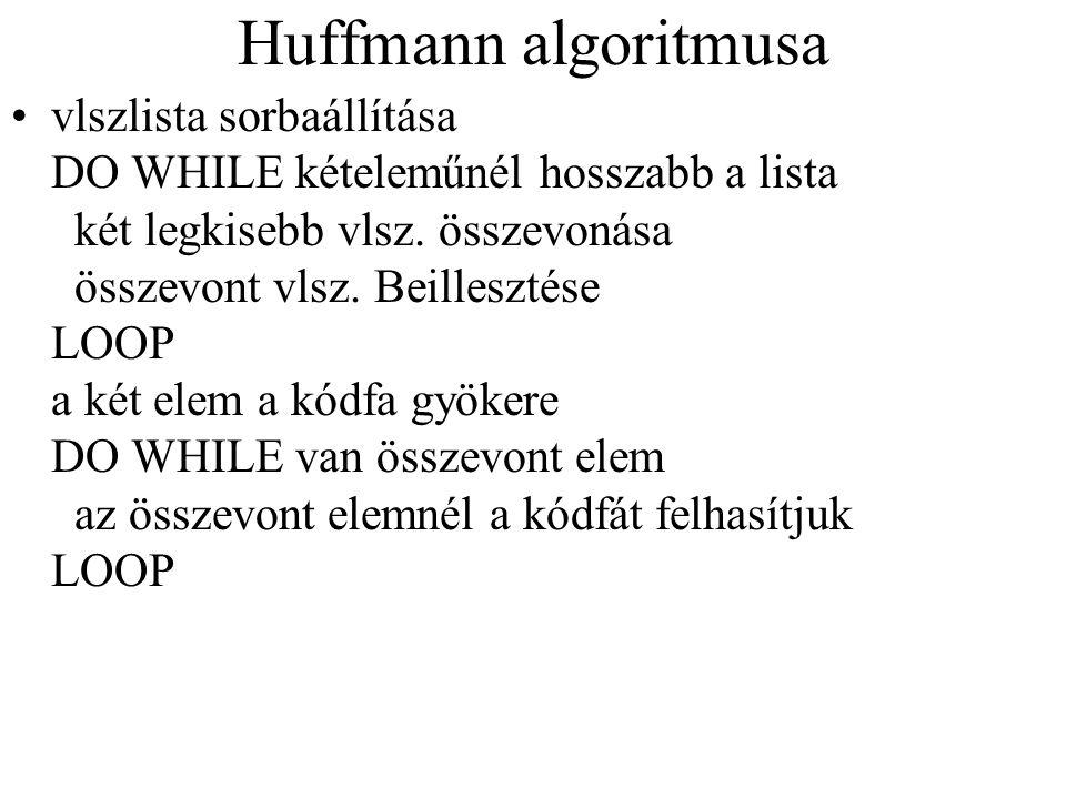Huffmann algoritmusa vlszlista sorbaállítása DO WHILE kételeműnél hosszabb a lista két legkisebb vlsz. összevonása összevont vlsz. Beillesztése LOOP a