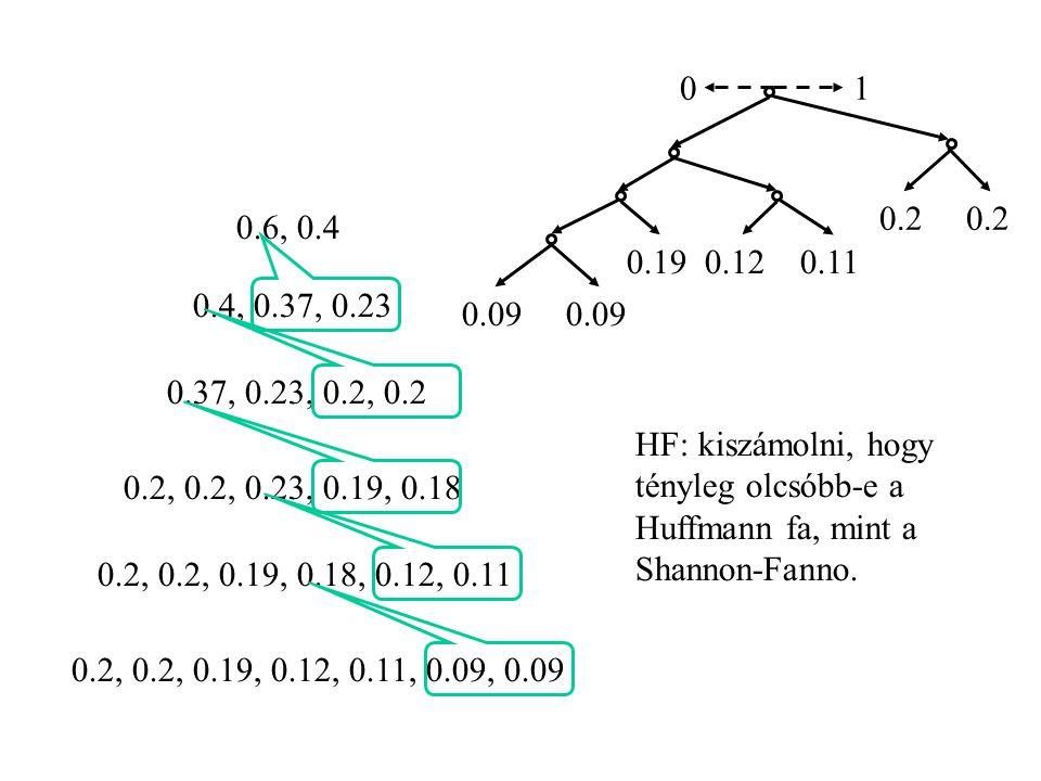 0.2, 0.2, 0.19, 0.12, 0.11, 0.09, 0.09 0.2, 0.2, 0.19, 0.18, 0.12, 0.11 0.2, 0.2, 0.23, 0.19, 0.18 0.37, 0.23, 0.2, 0.2 0.4, 0.37, 0.23 0.6, 0.4 0.09