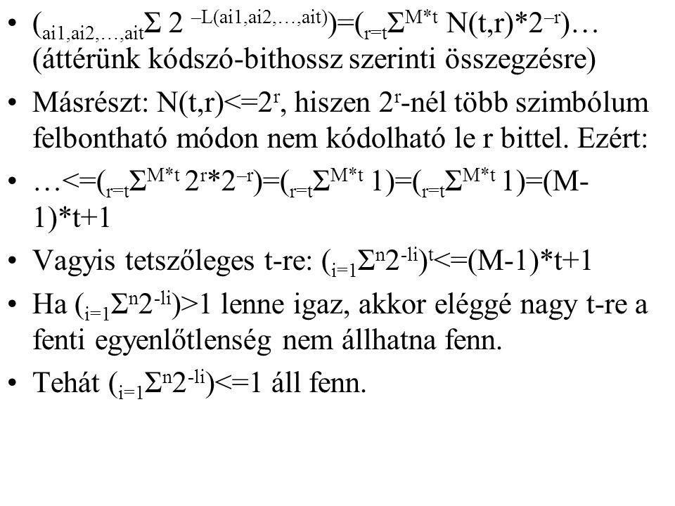 ( ai1,ai2,…,ait Σ 2 –L(ai1,ai2,…,ait) )=( r=t Σ M*t N(t,r)*2 –r )… (áttérünk kódszó-bithossz szerinti összegzésre) Másrészt: N(t,r)<=2 r, hiszen 2 r -
