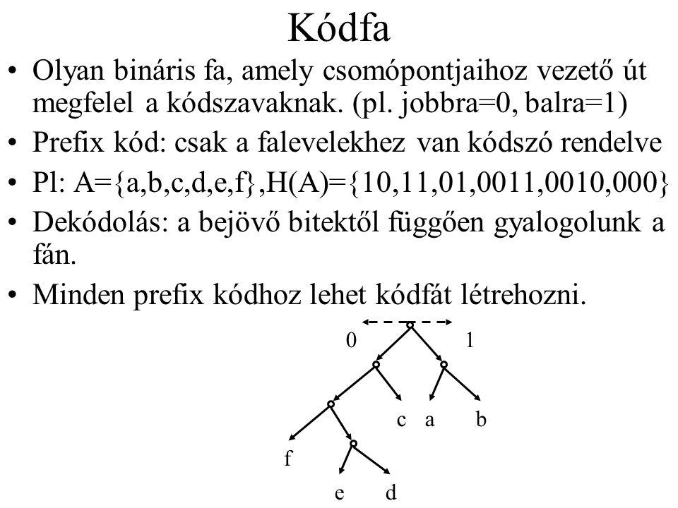 Kódfa Olyan bináris fa, amely csomópontjaihoz vezető út megfelel a kódszavaknak. (pl. jobbra=0, balra=1) Prefix kód: csak a falevelekhez van kódszó re