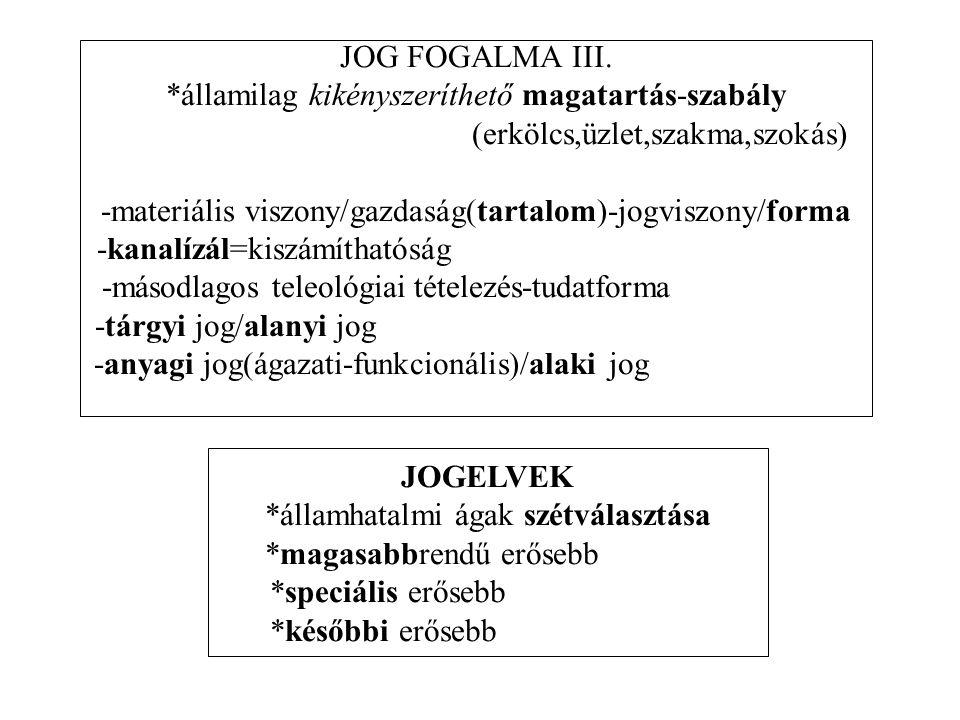 BÜNTETŐJOG-ÁLTALÁNOS RÉSZ IV.