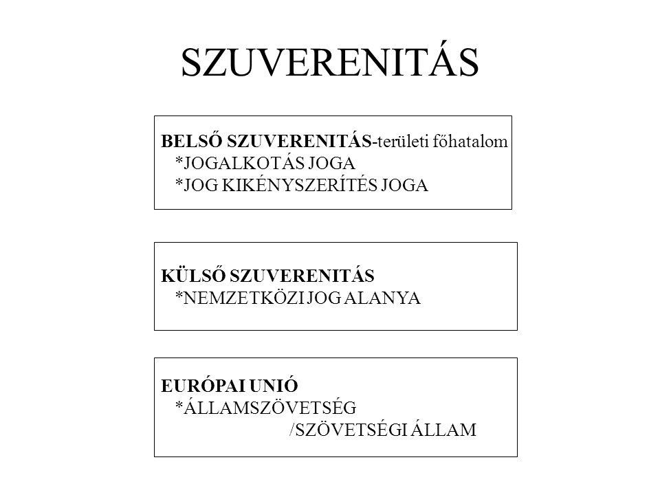 ÖNKORMÁNYZAT Helyi közhatalom-rendelet/határozat -települési:község,város, megyei jogú (50elakos),fővárosi ker.