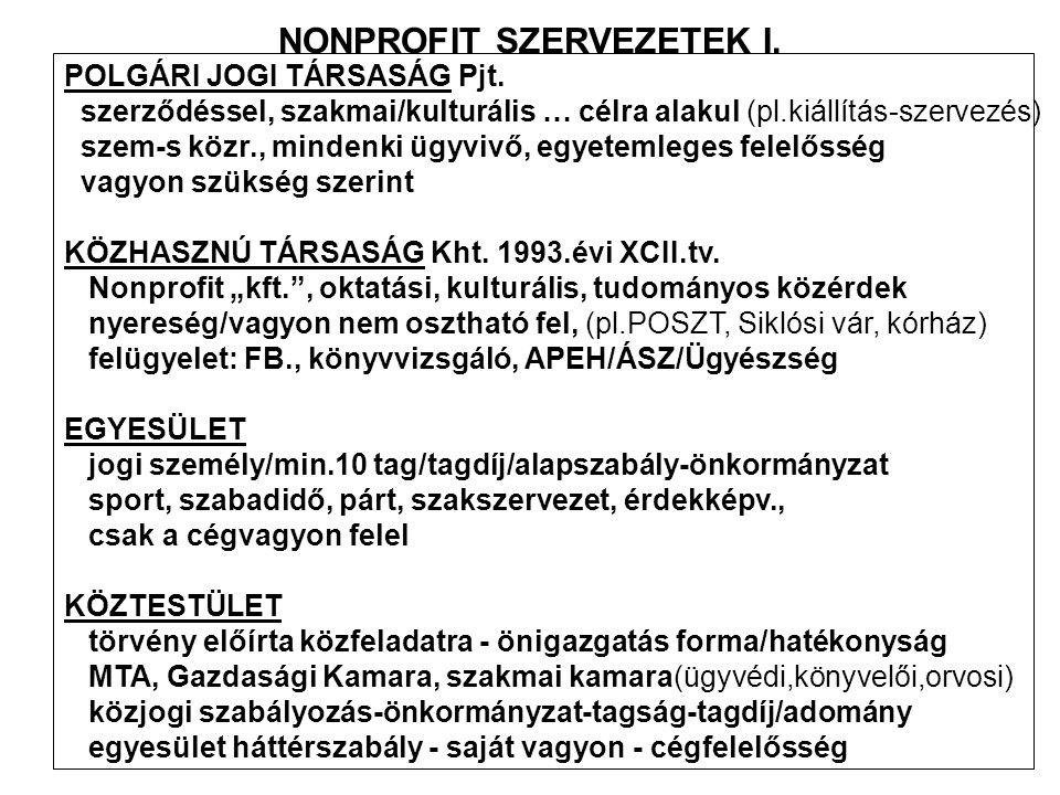 NONPROFIT SZERVEZETEK I.POLGÁRI JOGI TÁRSASÁG Pjt.