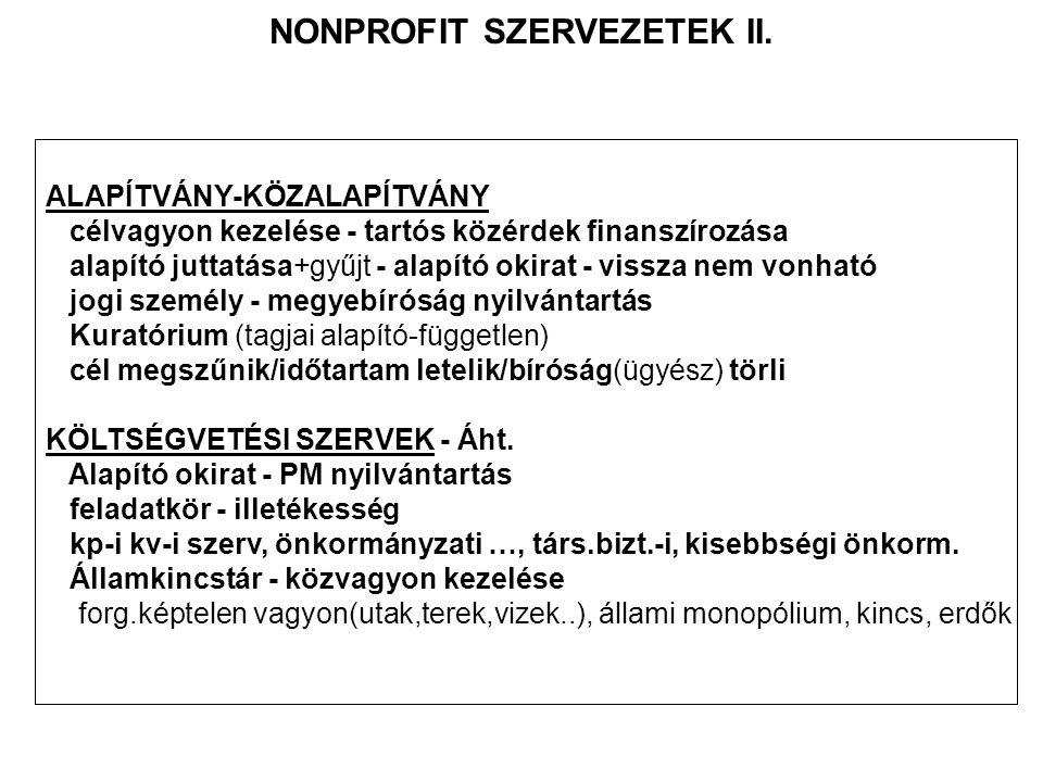 NONPROFIT SZERVEZETEK II.