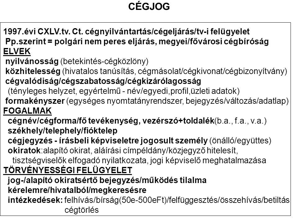 CÉGJOG 1997.évi CXLV.tv.Ct.