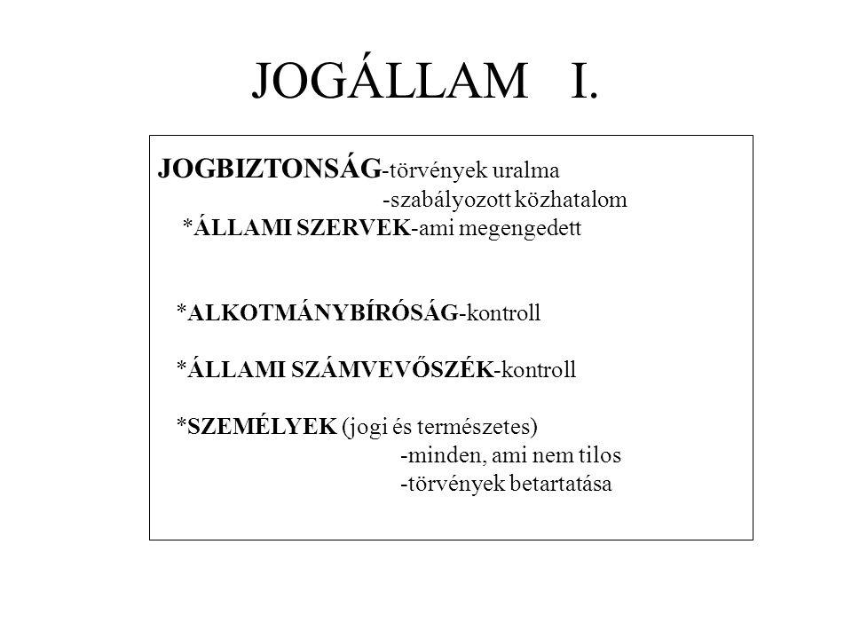 JOGÁLLAM I.