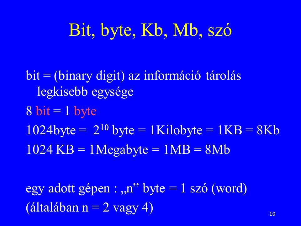 10 bit = (binary digit) az információ tárolás legkisebb egysége 8 bit = 1 byte 1024byte = 2 10 byte = 1Kilobyte = 1KB = 8Kb 1024 KB = 1Megabyte = 1MB