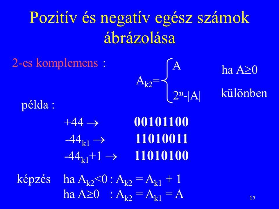 15 2-es komplemens : Pozitív és negatív egész számok ábrázolása példa : képzésha A k2 <0: A k2 = A k1 + 1 ha A  0 : A k2 = A k1 = A ha A  0 különben