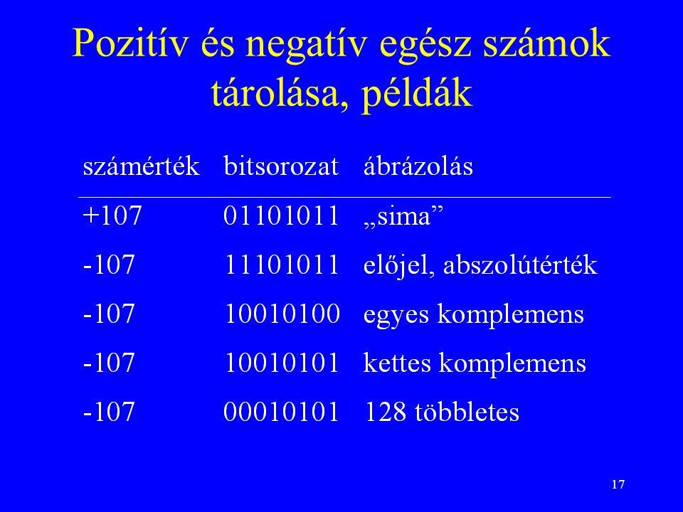 17 Pozitív és negatív egész számok tárolása, példák