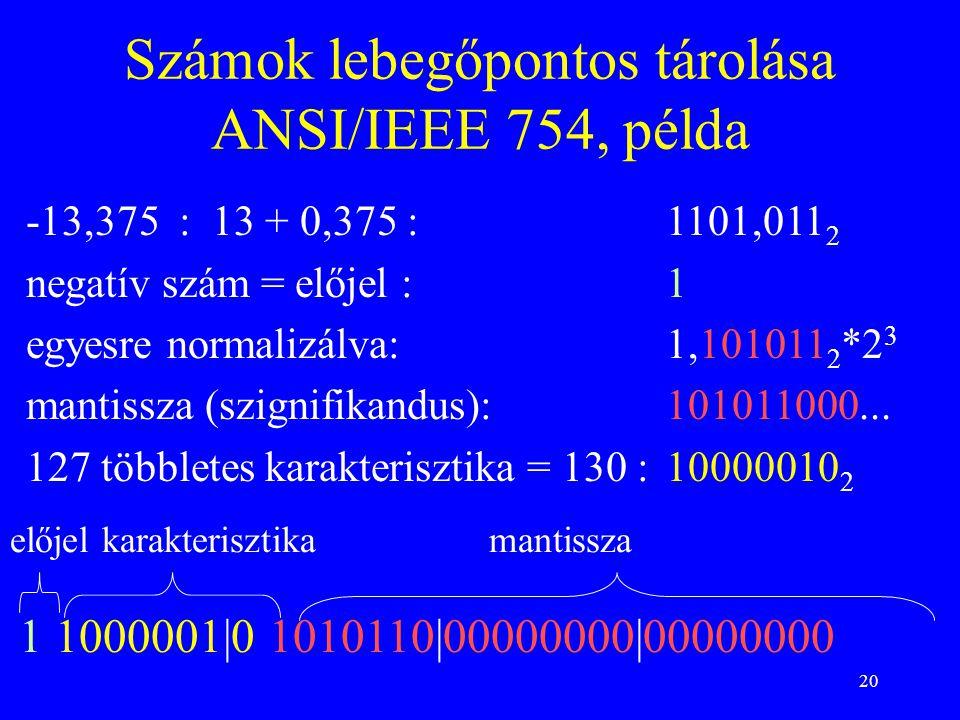20 Számok lebegőpontos tárolása ANSI/IEEE 754, példa -13,375 : 13 + 0,375 : 1101,011 2 negatív szám = előjel : 1 egyesre normalizálva:1,101011 2 *2 3