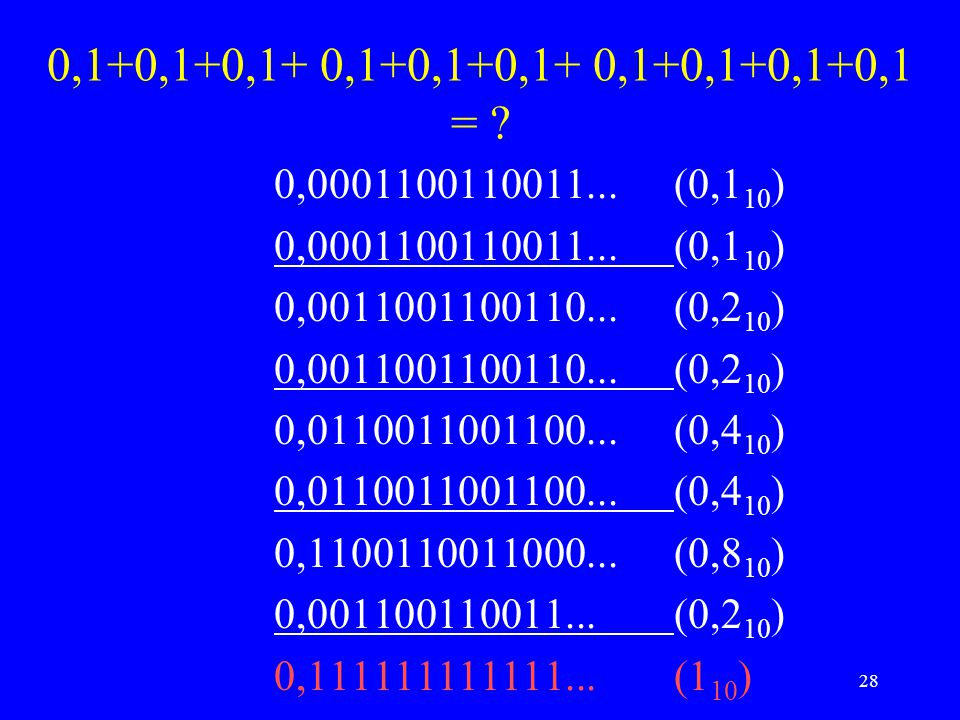 28 0,1+0,1+0,1+ 0,1+0,1+0,1+ 0,1+0,1+0,1+0,1 = ? 0,0001100110011...(0,1 10 ) 0,0011001100110...(0,2 10 ) 0,0110011001100...(0,4 10 ) 0,1100110011000..