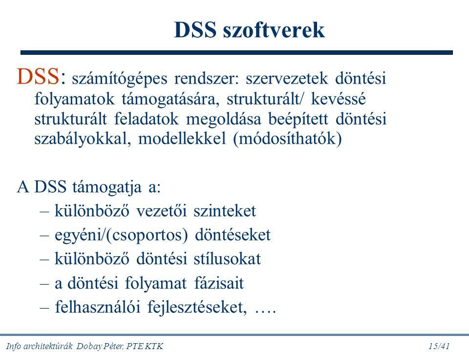 Info architektúrák Dobay Péter, PTE KTK 15/41 DSS szoftverek DSS: számítógépes rendszer: szervezetek döntési folyamatok támogatására, strukturált/ kev